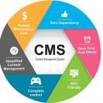 Обзор CMS для создания онлайн магазинов