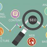 Внутренняя оптимизация сайта — залог успеха