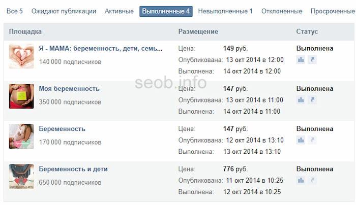 пример цены на рекламу в группах ВК численностью 350к и 650к подписчиков