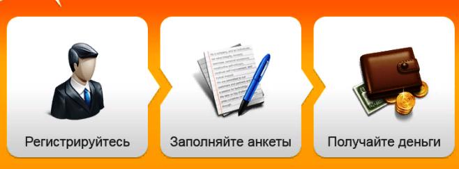 схема заработка на опросах