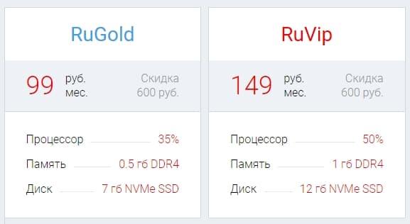 мой отзыв - хостинг HostiMan.ru обманет, что есть бесплатный тариф