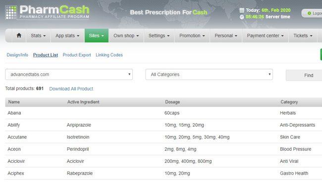 Обзор партнёрской программы PharmCash.