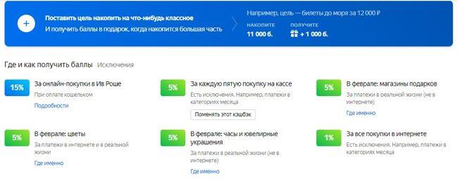 Сервис кэшбека от Яндекс Деньги