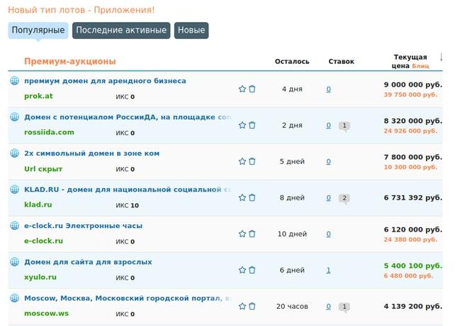 Продажа доменов на интернет аукционе